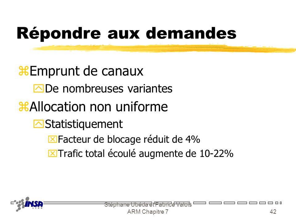 Stéphane Ubéda et Fabrice Valois ARM Chapitre 741 Trafic non-uniforme (IV) 7 6 7 6 6 7 8 8 6 5 7 8 8 Facteur de blocage fixe 17% Nombre de canaux : 4-