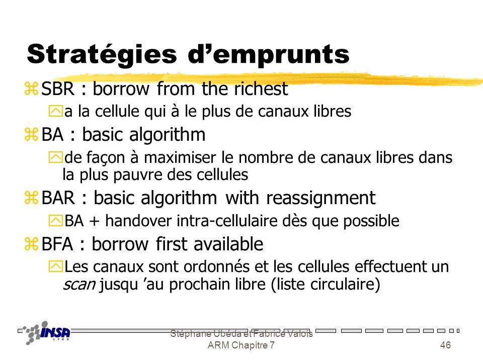 Stéphane Ubéda et Fabrice Valois ARM Chapitre 745 Emprunt de canaux zEmprunt plus performant que fixe en cas de réseau faible à moyennement chargé zLe