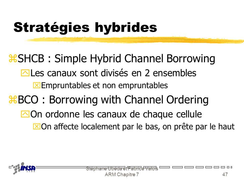 Stéphane Ubéda et Fabrice Valois ARM Chapitre 746 Stratégies demprunts zSBR : borrow from the richest ya la cellule qui à le plus de canaux libres zBA