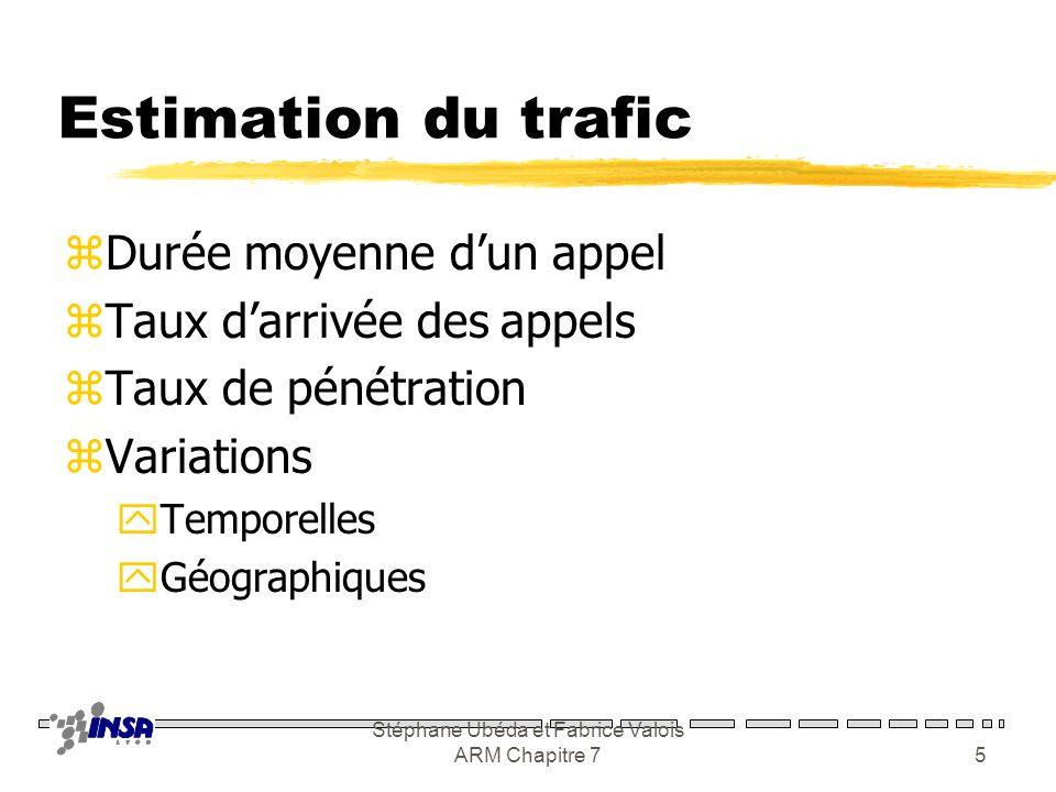 Stéphane Ubéda et Fabrice Valois ARM Chapitre 74 Schéma général de planification Contraintes du système Prédiction de couverture et dinterférences Pla