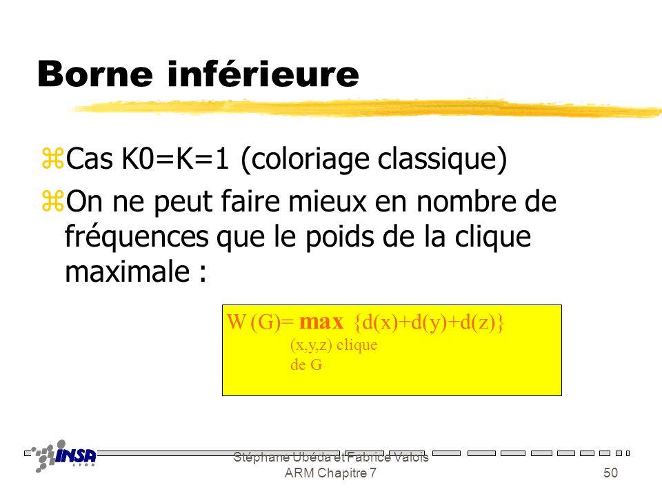 Stéphane Ubéda et Fabrice Valois ARM Chapitre 749 Définitions des contraintes zDeux contraintes : yContrainte co-site K0 yContrainte inter-site K zPou