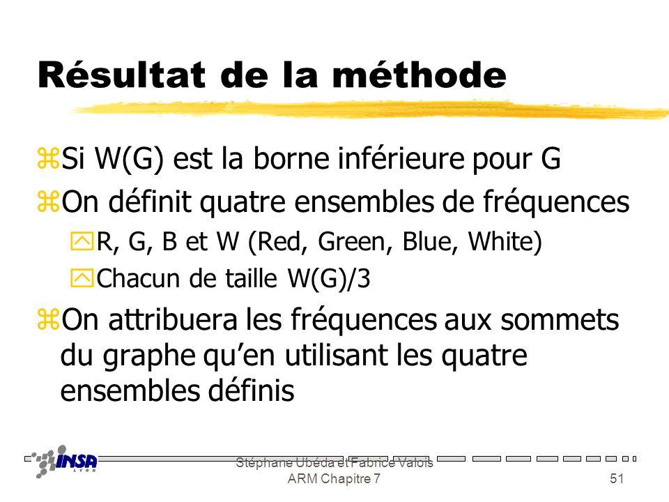 Stéphane Ubéda et Fabrice Valois ARM Chapitre 750 Borne inférieure zCas K0=K=1 (coloriage classique) zOn ne peut faire mieux en nombre de fréquences q