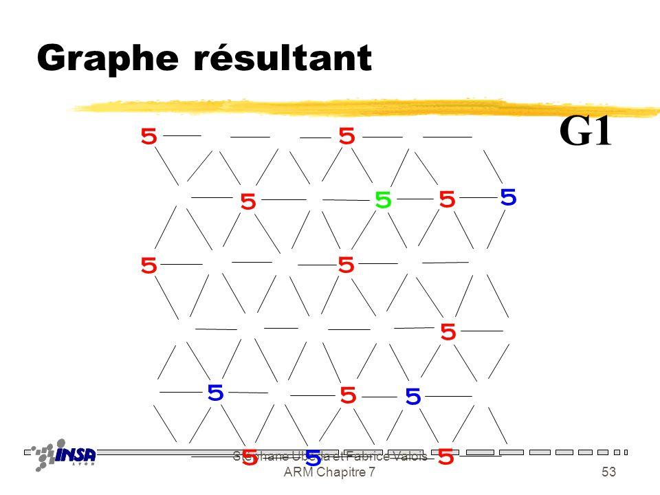 Stéphane Ubéda et Fabrice Valois ARM Chapitre 752 Coloriage RGB W(G)= R G B G