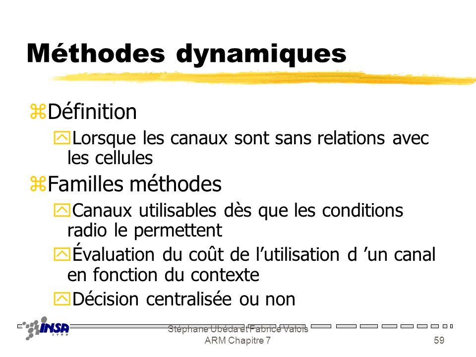 Allocation des canaux METHODES DYNAMIQUES