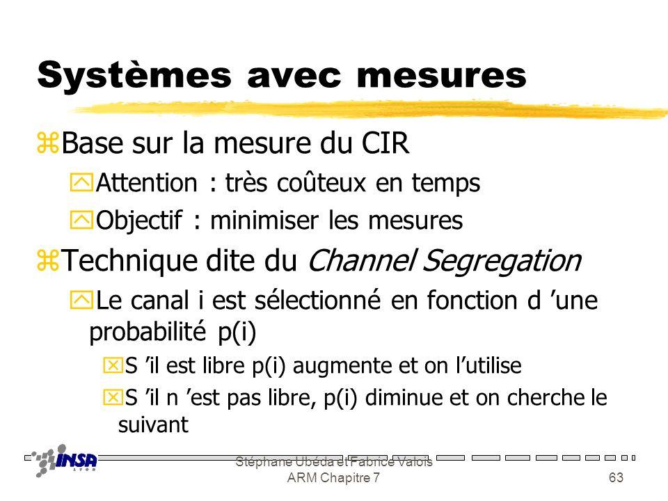 Stéphane Ubéda et Fabrice Valois ARM Chapitre 762 DCA decentralisés zLes décisions se prennent localement avec une information locale uniquement Reche