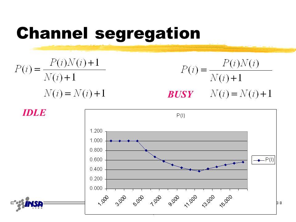 Stéphane Ubéda et Fabrice Valois ARM Chapitre 763 Systèmes avec mesures zBase sur la mesure du CIR yAttention : très coûteux en temps yObjectif : mini