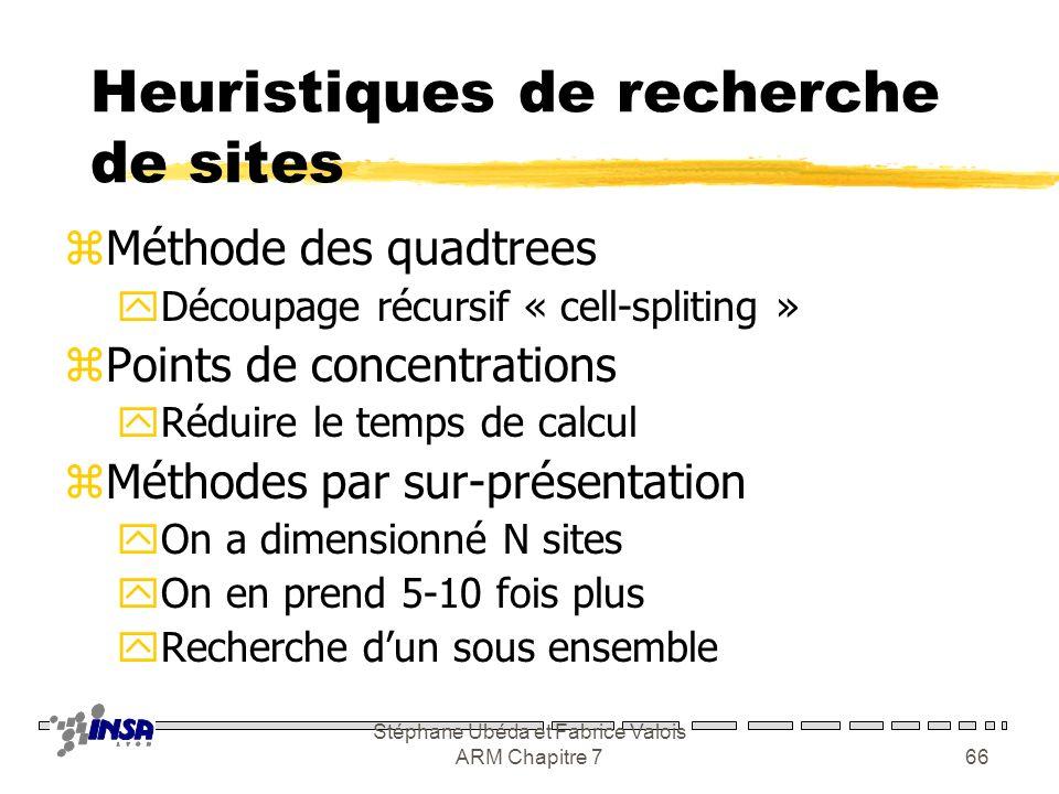 Stéphane Ubéda et Fabrice Valois ARM Chapitre 765 Recherche des sites zSites théoriques yMNT yModèles de prédiction de couverture yDimensionnement thé