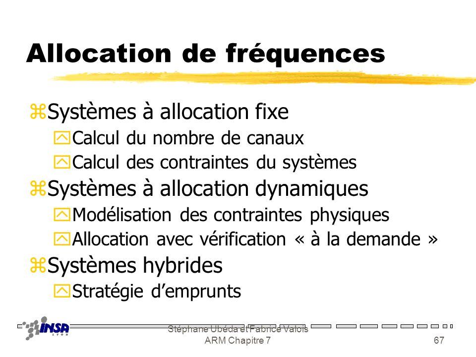 Stéphane Ubéda et Fabrice Valois ARM Chapitre 766 Heuristiques de recherche de sites zMéthode des quadtrees yDécoupage récursif « cell-spliting » zPoi