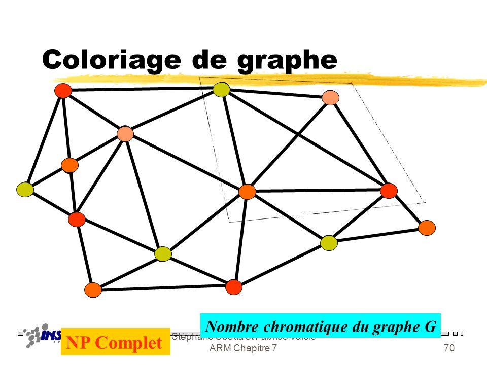Stéphane Ubéda et Fabrice Valois ARM Chapitre 769 Matrice de réutilisation zA ij = 095% du diagramme > 5 dB zA ij = 1 5% du diagramme < 5 dB zA ij = 2