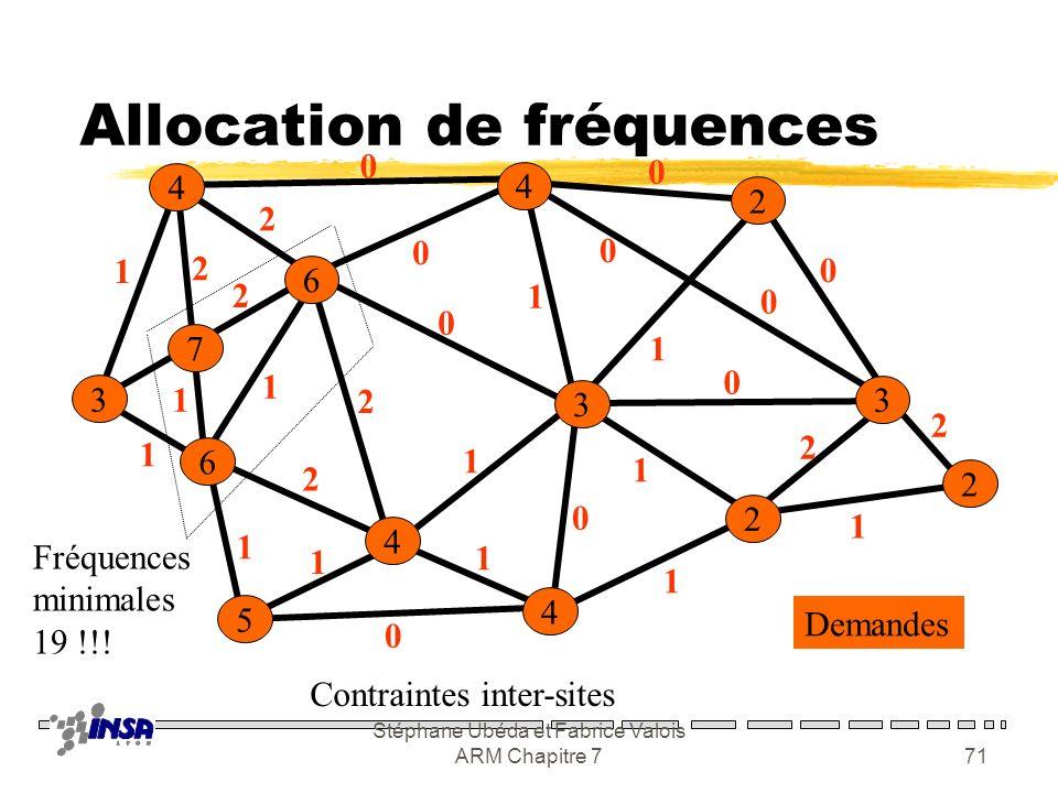 Stéphane Ubéda et Fabrice Valois ARM Chapitre 770 Coloriage de graphe Nombre chromatique du graphe G NP Complet