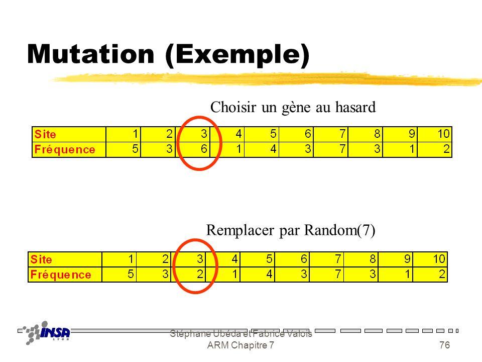 Stéphane Ubéda et Fabrice Valois ARM Chapitre 775 Croisement (Exemple)