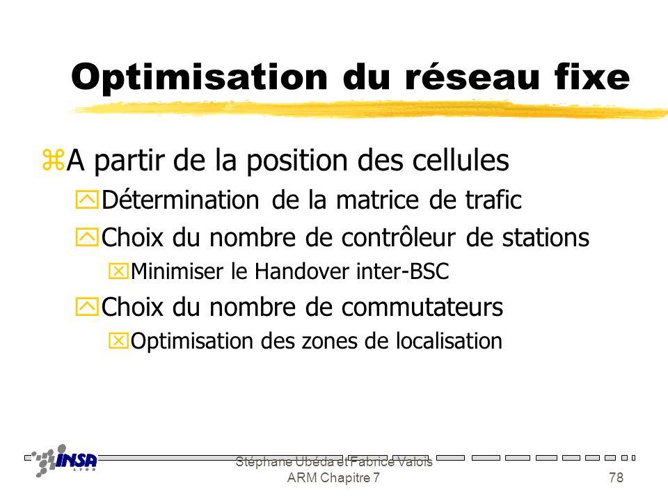 Stéphane Ubéda et Fabrice Valois ARM Chapitre 777 Sélection (Exemple) On évalue le niveau dinterférence (maximum ou moyen) On sélectionne parmi les 2N
