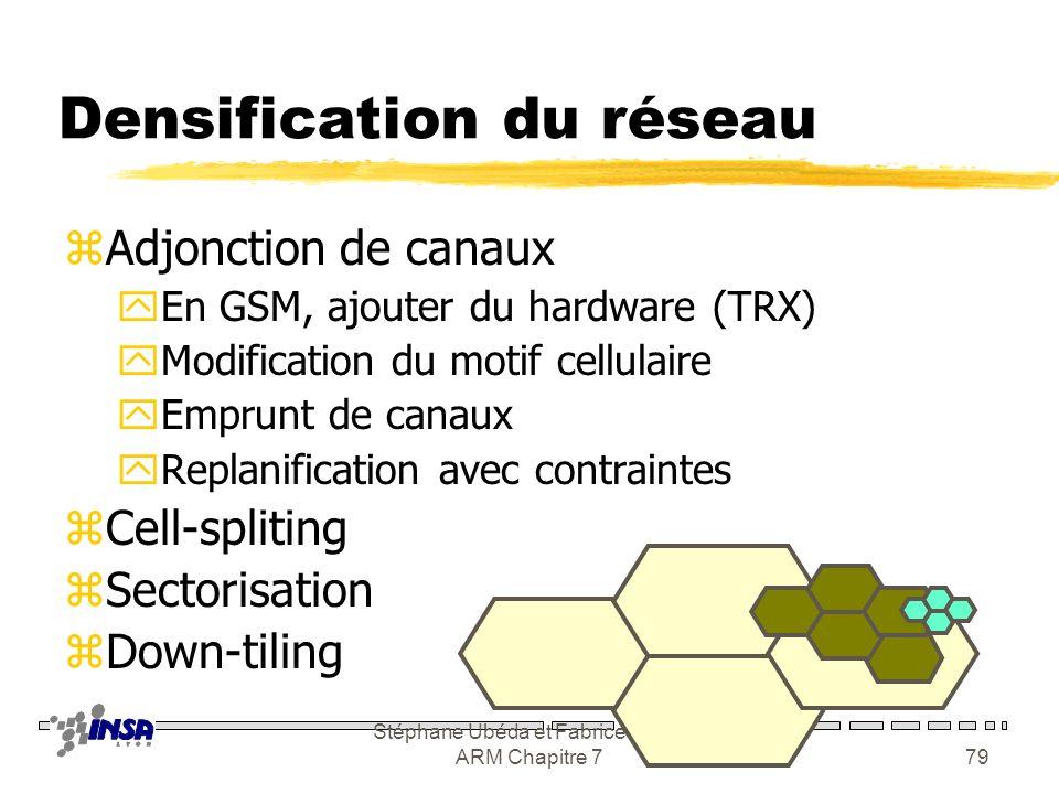 Stéphane Ubéda et Fabrice Valois ARM Chapitre 778 Optimisation du réseau fixe zA partir de la position des cellules yDétermination de la matrice de tr