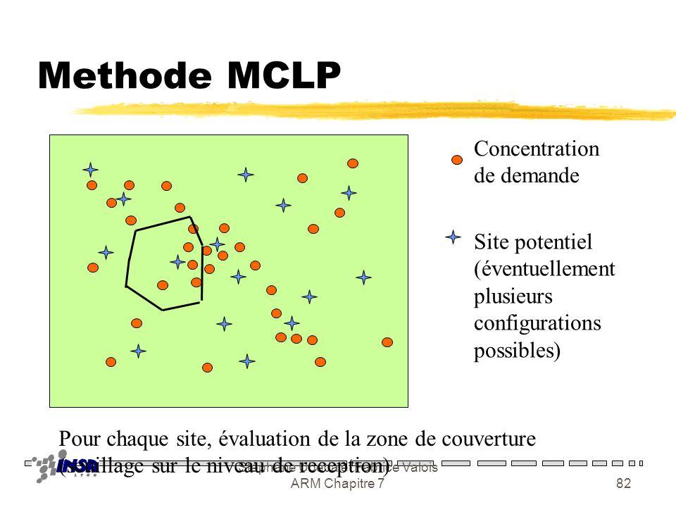 Stéphane Ubéda et Fabrice Valois ARM Chapitre 781 Les différentes techniques zDéfinition du DNC = Demand Node Concept yUn point x i dans le plan qui c