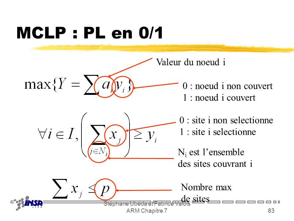 Stéphane Ubéda et Fabrice Valois ARM Chapitre 782 Methode MCLP Concentration de demande Site potentiel (éventuellement plusieurs configurations possib