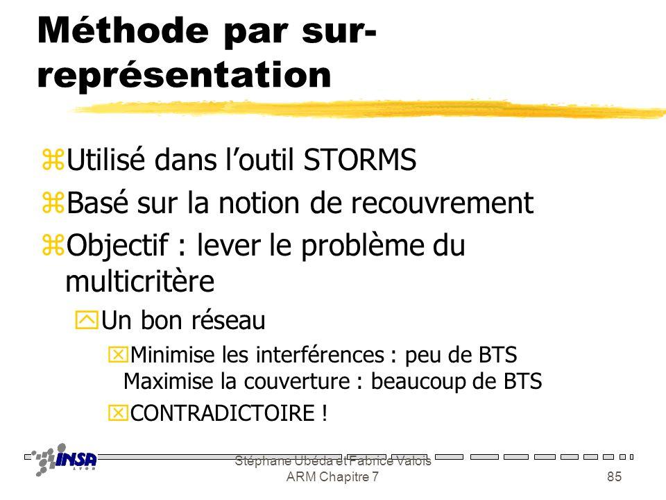 Stéphane Ubéda et Fabrice Valois ARM Chapitre 784 MLCP : heuristique Begin S = ensemble des configurations/sites possibles C=vide /* ensemble retenu *