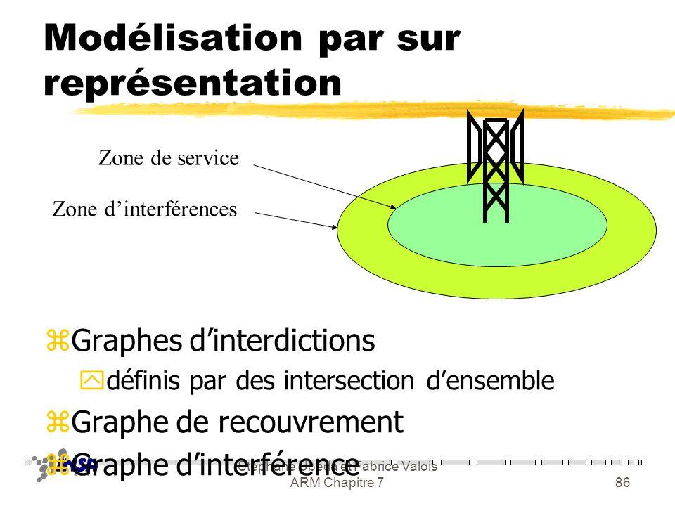 Stéphane Ubéda et Fabrice Valois ARM Chapitre 785 Méthode par sur- représentation zUtilisé dans loutil STORMS zBasé sur la notion de recouvrement zObj