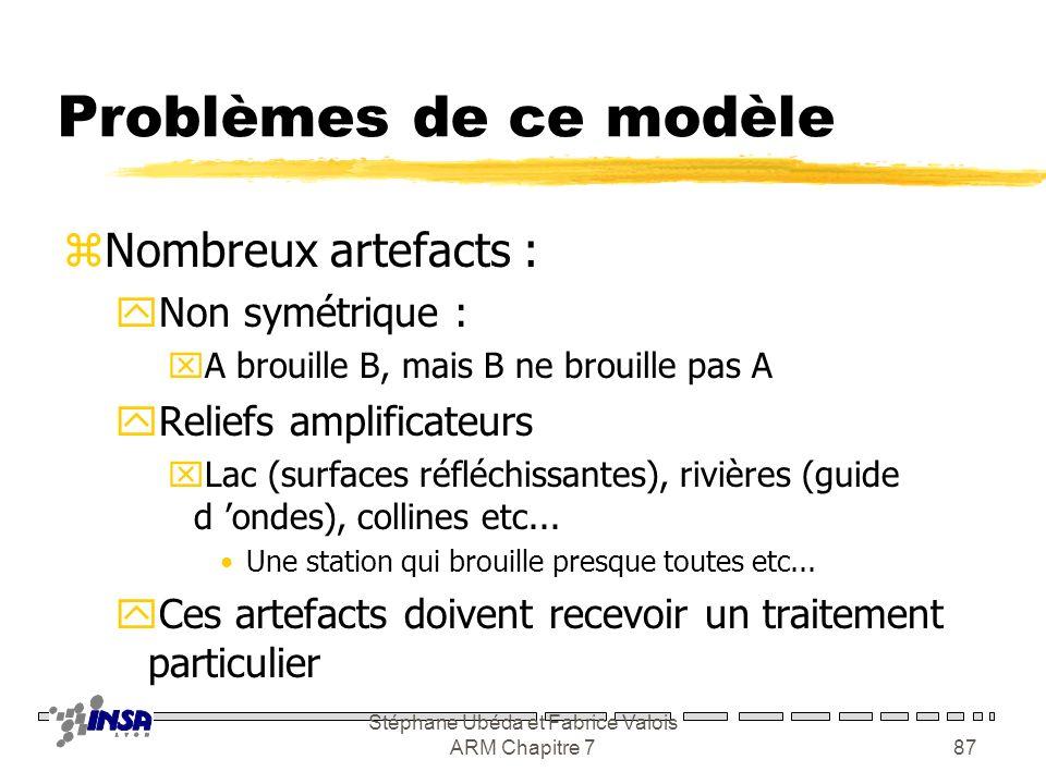 Stéphane Ubéda et Fabrice Valois ARM Chapitre 786 Zone dinterférences Modélisation par sur représentation zGraphes dinterdictions ydéfinis par des int