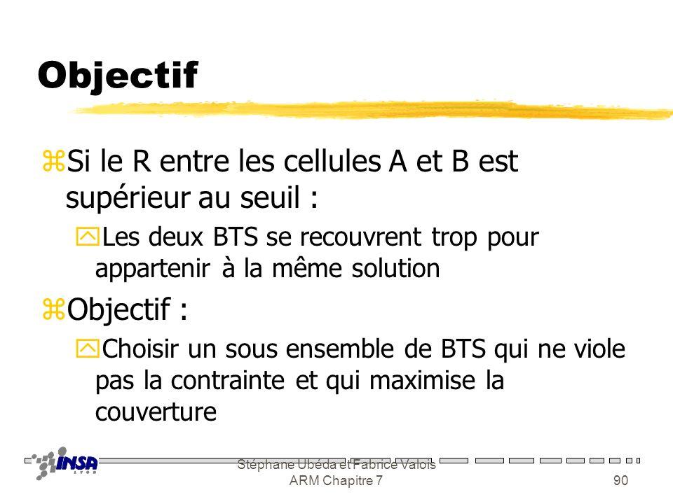 Stéphane Ubéda et Fabrice Valois ARM Chapitre 789 Construction dun graphe de recouvrement zDéfinition dun seuil maximal de recouvrement A B C A B C 17