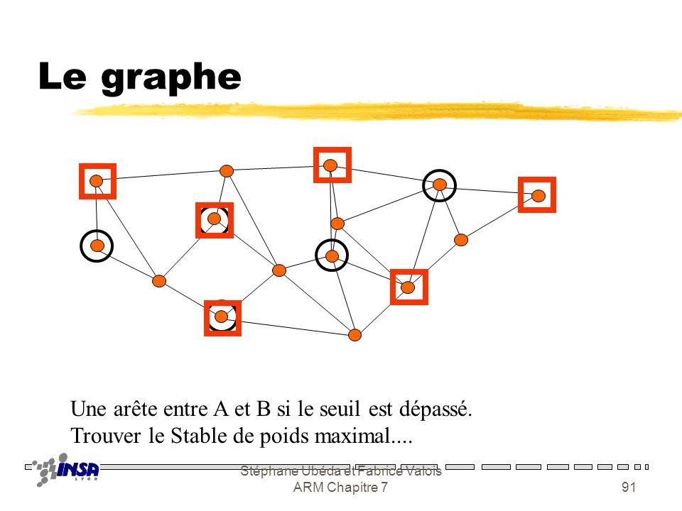 Stéphane Ubéda et Fabrice Valois ARM Chapitre 790 Objectif zSi le R entre les cellules A et B est supérieur au seuil : yLes deux BTS se recouvrent tro