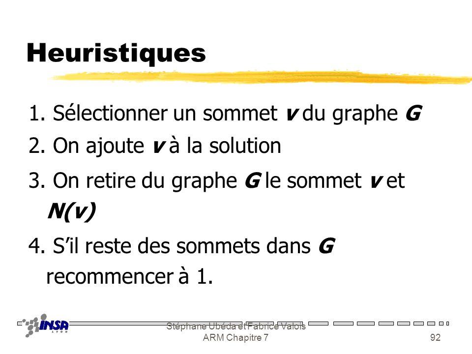 Stéphane Ubéda et Fabrice Valois ARM Chapitre 791 Le graphe Une arête entre A et B si le seuil est dépassé. Trouver le Stable de poids maximal....