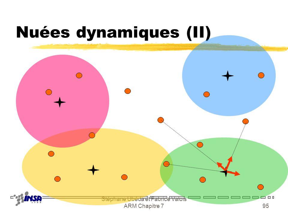 Stéphane Ubéda et Fabrice Valois ARM Chapitre 794 Nuées dynamiques (I)