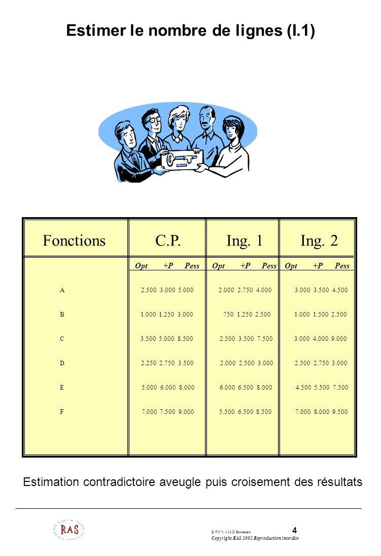 D/T/071.1/02 II. Estimation 4 Copyright RAS 2002 Reproduction interdite Estimer le nombre de lignes (I.1) Fonctions C.P. Ing. 1 Ing. 2 A 2.500 3.000 5