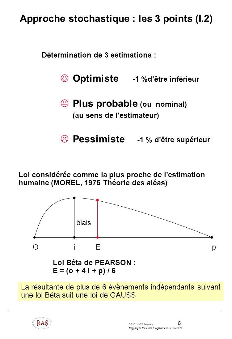 D/T/071.1/02 II. Estimation 5 Copyright RAS 2002 Reproduction interdite Approche stochastique : les 3 points (I.2) Détermination de 3 estimations : Op