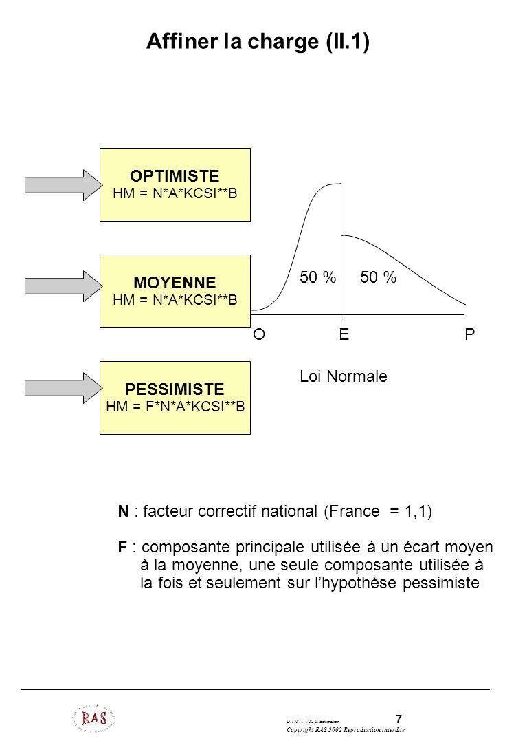 D/T/071.1/02 II. Estimation 7 Copyright RAS 2002 Reproduction interdite Affiner la charge (II.1) OPTIMISTE HM = N*A*KCSI**B MOYENNE HM = N*A*KCSI**B P