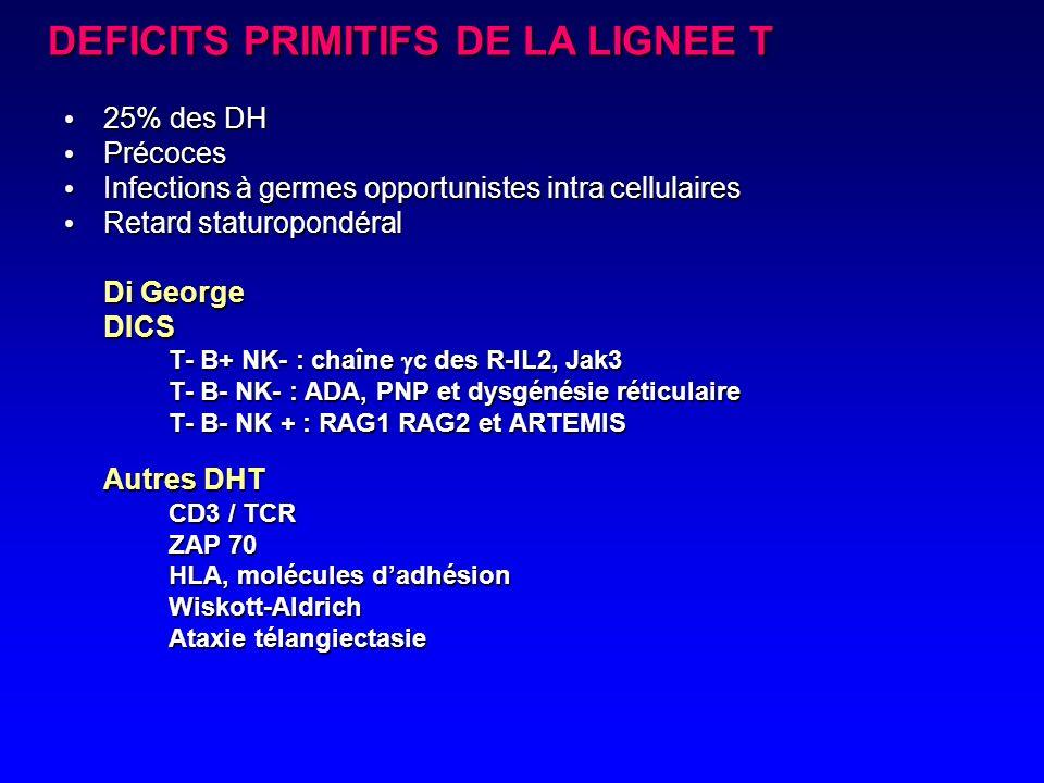 Dysgénésie réticulaire DICS DICS Lymphocytes nus SWA DiGeorge Cellule souche Progéniteur lymphoïde Pré B Pré T thymus B mature Plasmocyte B mémoire XL
