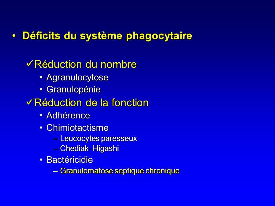 DEFICIT DE LIMMUNITE NATURELLE Déficits du système phagocytaireDéficits du système phagocytaire : –Réduction du nombre –Réduction de la fonction Défic
