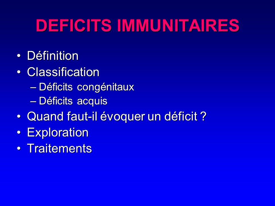 DEFICITS IMMUNITAIRES DéfinitionDéfinition ClassificationClassification –Déficits –Déficits congénitaux acquis QuandQuand faut-il évoquer un déficit .