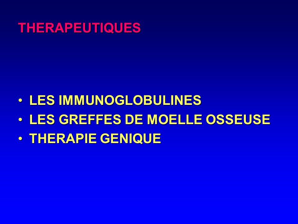 THERAPEUTIQUES