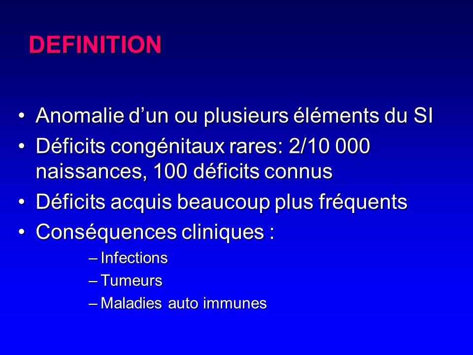 Granulomatose septique chroniqueGranulomatose septique chronique Groupe hétérogène daffections rares Groupe hétérogène daffections rares Généralement liée à lX Généralement liée à lX Infections récurrentes : Infections récurrentes : AbcèsAbcès GranulomesGranulomes Fatale vers 7 ans Fatale vers 7 ans Quatre anomalies moléculaires de la NADPH Quatre anomalies moléculaires de la NADPH oxydase oxydase Pas de véritable traitement Pas de véritable traitement