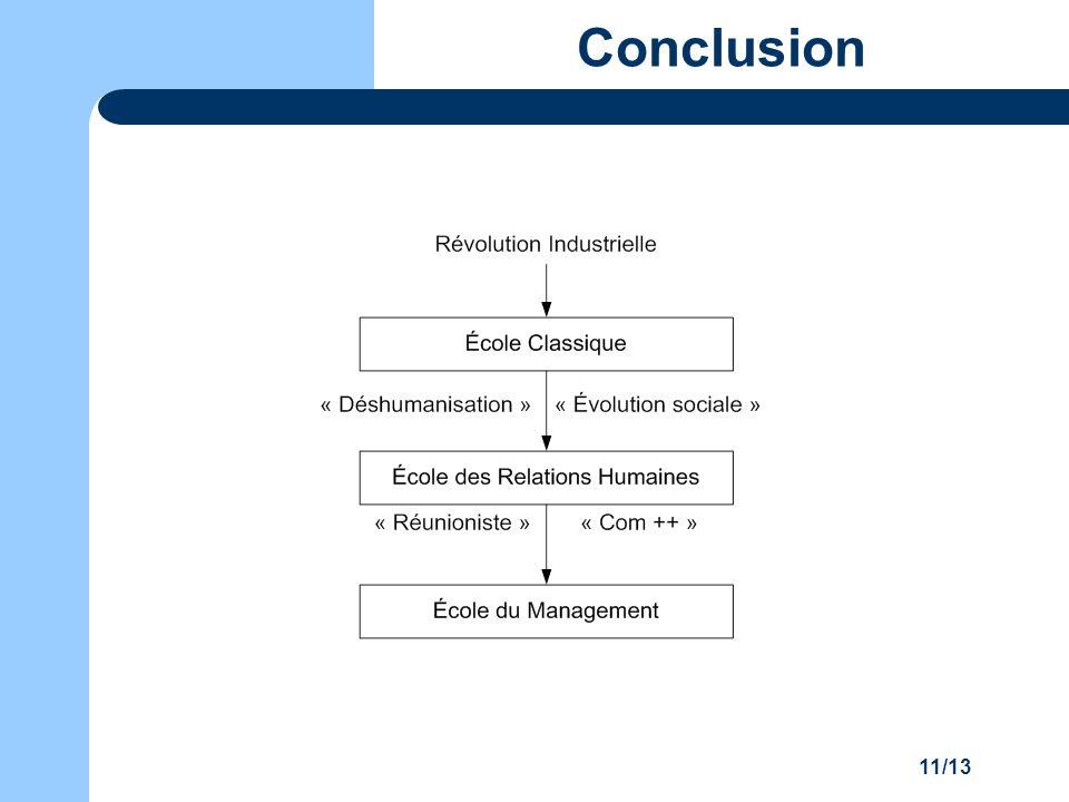 11/13 Conclusion