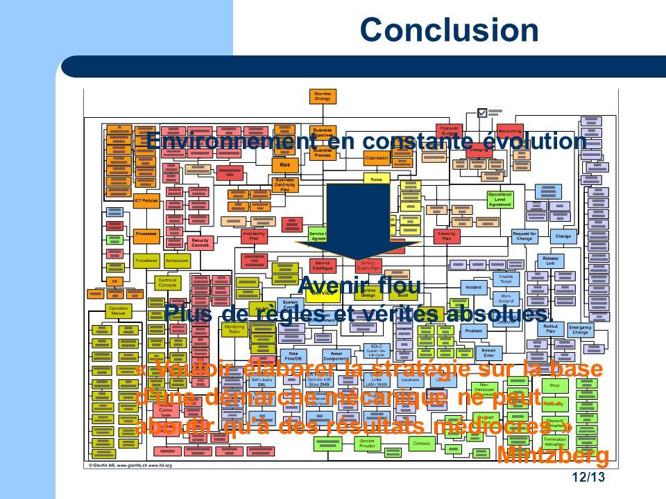 12/13 Conclusion Environnement en constante évolution Avenir flou Plus de règles et vérités absolues. « Vouloir élaborer la stratégie sur la base d'un