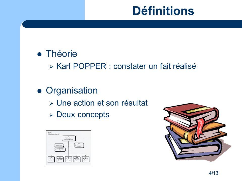 4/13 Définitions Théorie Karl POPPER : constater un fait réalisé Organisation Une action et son résultat Deux concepts