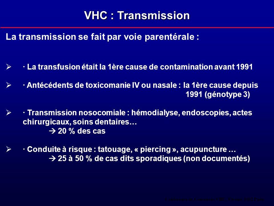 VHC : Transmission La transmission se fait par voie parentérale : · La transfusion était la 1ère cause de contamination avant 1991 · Antécédents de to