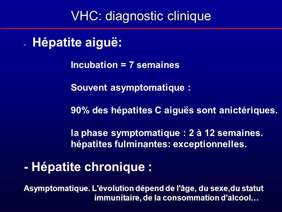 VHC: diagnostic clinique - Hépatite aiguë: Incubation = 7 semaines Souvent asymptomatique : 90% des hépatites C aiguës sont anictériques. la phase sym