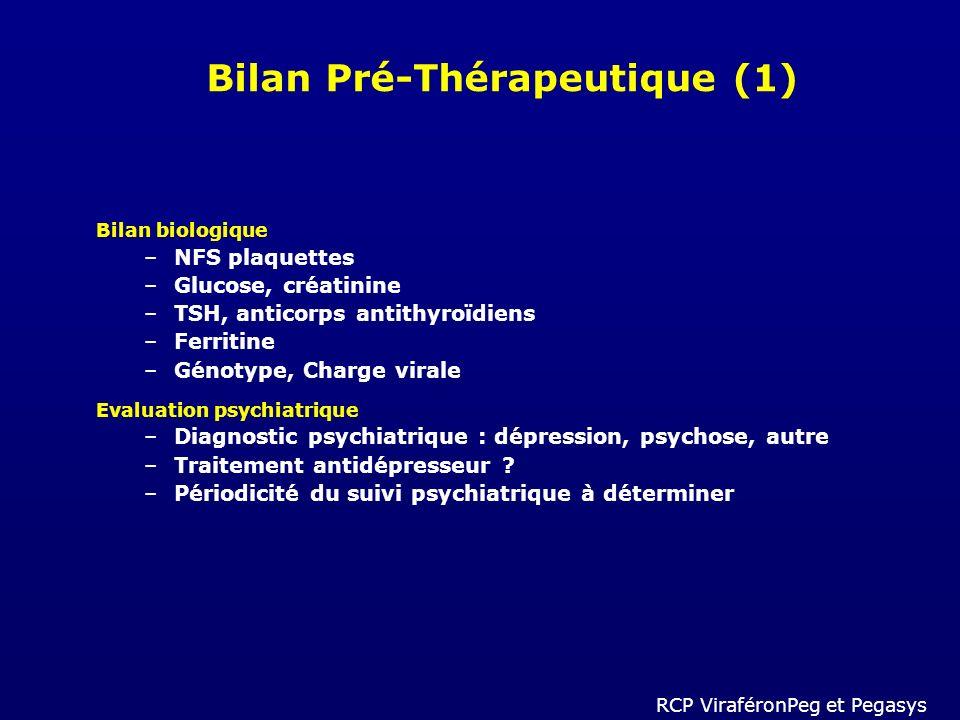 Bilan Pré-Thérapeutique (1) Bilan biologique –NFS plaquettes –Glucose, créatinine –TSH, anticorps antithyroïdiens –Ferritine –Génotype, Charge virale