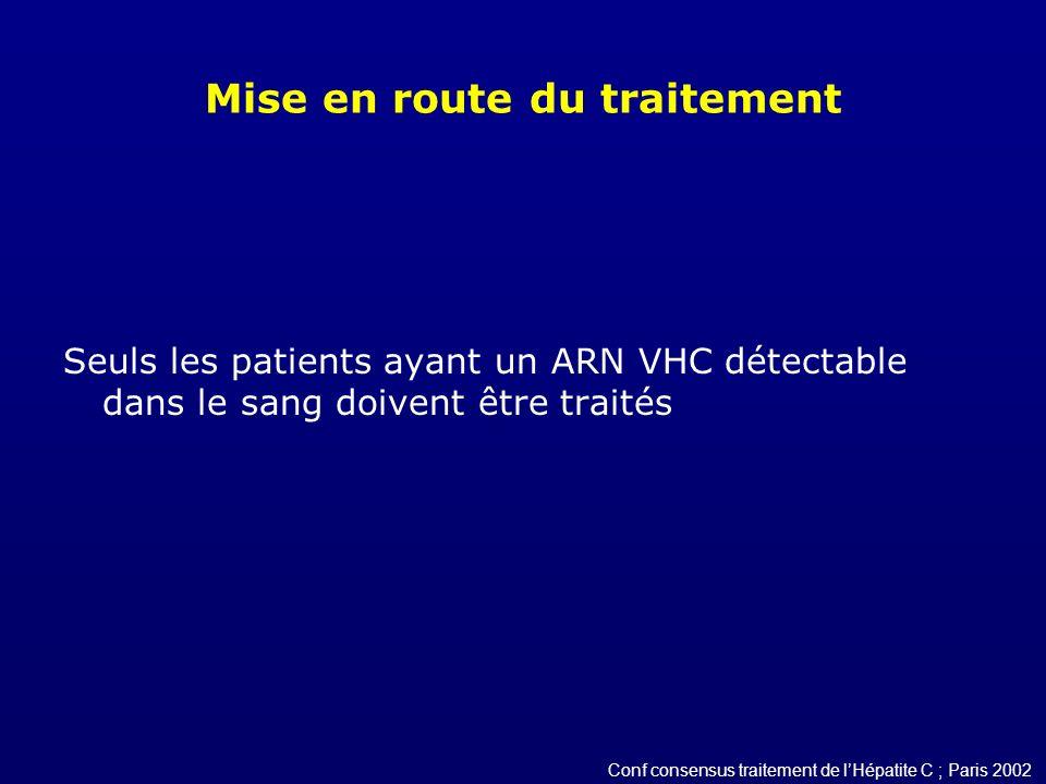 Mise en route du traitement Seuls les patients ayant un ARN VHC détectable dans le sang doivent être traités Conf consensus traitement de lHépatite C