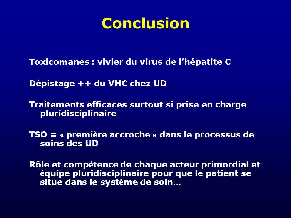 Conclusion Toxicomanes : vivier du virus de lhépatite C Dépistage ++ du VHC chez UD Traitements efficaces surtout si prise en charge pluridisciplinair