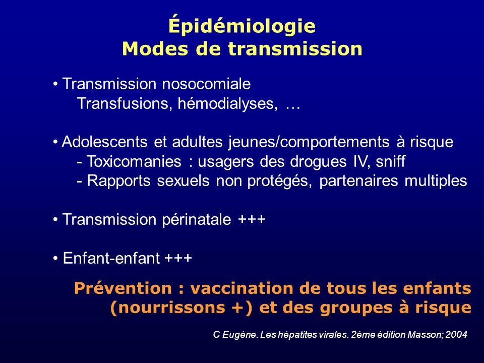 Épidémiologie Modes de transmission Transmission nosocomiale Transfusions, hémodialyses, … Adolescents et adultes jeunes/comportements à risque - Toxi