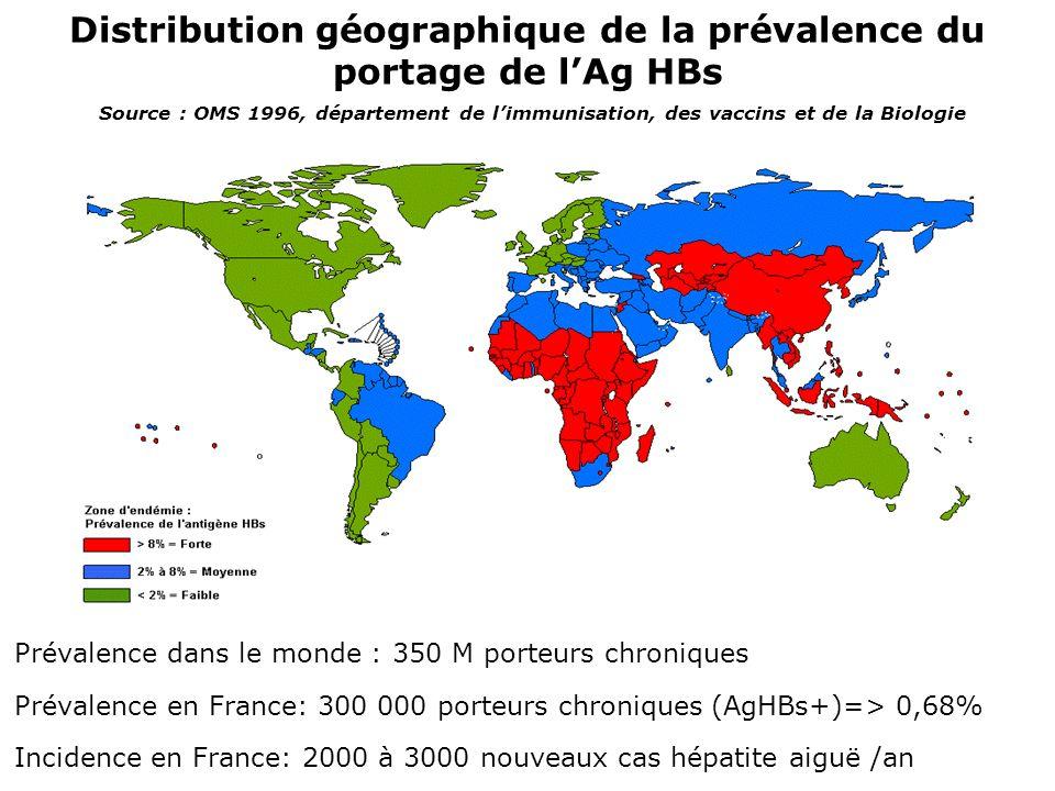 Distribution géographique de la prévalence du portage de lAg HBs Source : OMS 1996, département de limmunisation, des vaccins et de la Biologie Préval