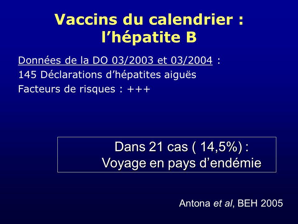 Vaccins du calendrier : lhépatite B Données de la DO 03/2003 et 03/2004 : 145 Déclarations dhépatites aiguës Facteurs de risques : +++ Dans 21 cas ( 1
