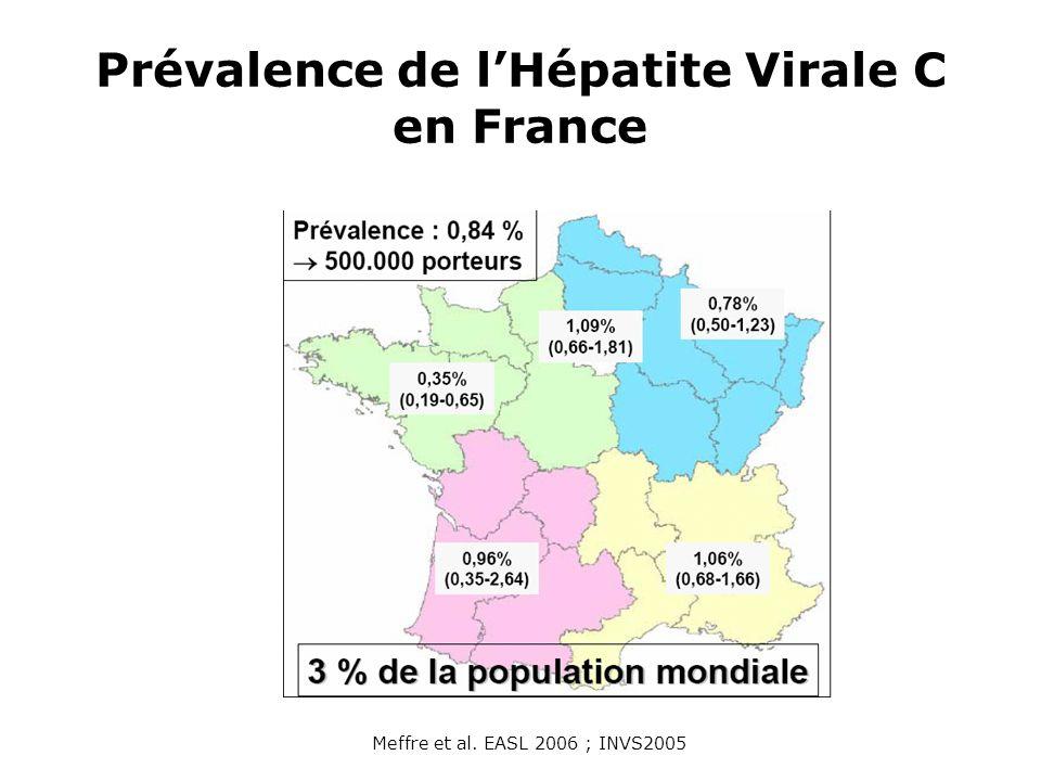 Prévalence de lHépatite Virale C en France Meffre et al. EASL 2006 ; INVS2005
