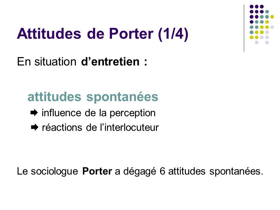 Attitudes de Porter (1/4) En situation dentretien : attitudes spontanées influence de la perception réactions de linterlocuteur Le sociologue Porter a