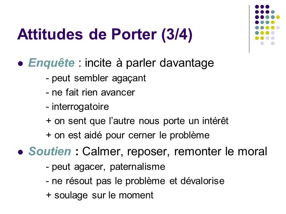 Attitudes de Porter (3/4) Enquête : incite à parler davantage - peut sembler agaçant - ne fait rien avancer - interrogatoire + on sent que lautre nous
