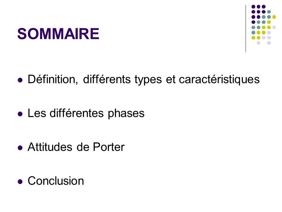 SOMMAIRE Définition, différents types et caractéristiques Les différentes phases Attitudes de Porter Conclusion
