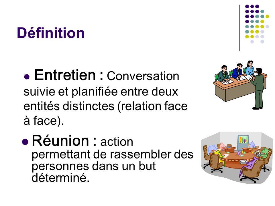 Définition Réunion : action permettant de rassembler des personnes dans un but déterminé. Entretien : Conversation suivie et planifiée entre deux enti